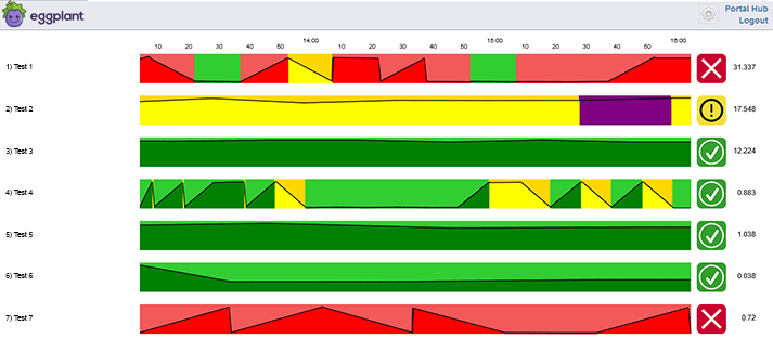 Interactive Monitoring Dashboard - example 2
