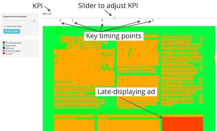 heatmap in Performance Analyzer