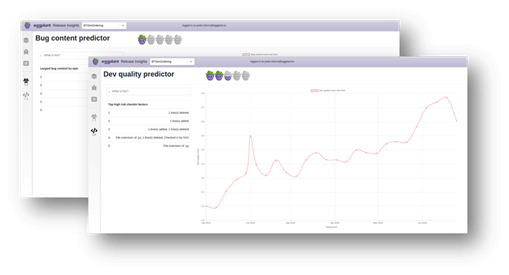 Predictors in release insights